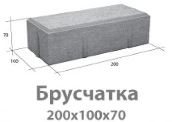 Бордюр дорожный, брусчатка, блоки стеновые (выбропресс)