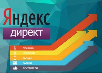 Яндекс.Директ для предпринимателей