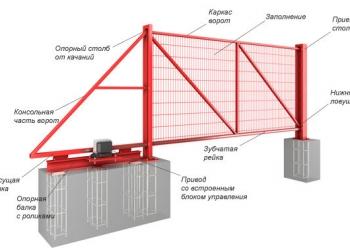 Автоматические ворота ( распашные, откатные, подъемные). Евроштакетник