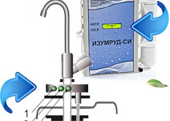 Установка для получения питьевой ионизированной воды высшего качества.
