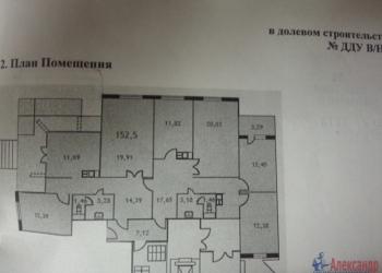 Продажа помещения с Арендаторами