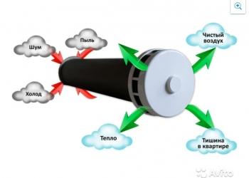 Установка приточных клапанов вентиляции кив кпв 125