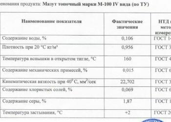 Мазут М100 4 вид с Башкирии
