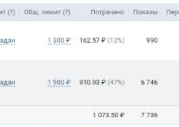 Продвижение бизнеса во Вконтакте. Бесплатный аудит площадок в ВК и посадочной