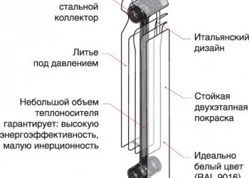 Радиатор ATLANTIC алюминиевый  500/100 -250 руб/сек