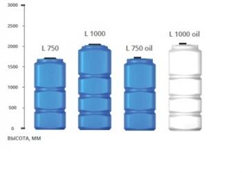 Емкость вертикальная компактная 750, 1000л