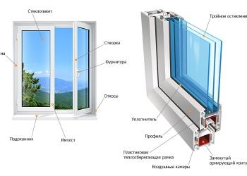 Остекление лоджий и балконов, пластиковые окна и двери от производителя