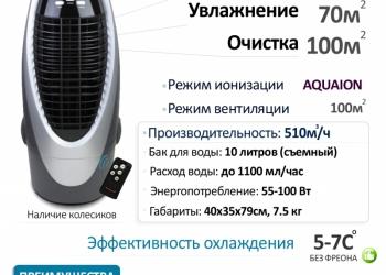 Лучший увлажнитель и очиститель воздуха это Honeywell cs10xe