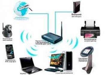 Стабильный 3G/4G Интернет со скоростью от 10 Mbit/s