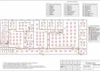 Проектирование электроснабжения квартир  домов