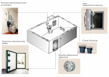 Строим скрытые защитные комнаты (бункер)