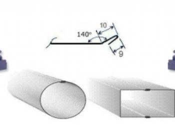 Комплект оборудования для изготовления водоотводов, вентиляции и изделий из жест