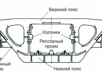 Специальные предложения!! Боковые рамы Нижний Новгород