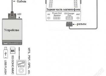 USB-адаптер Yatour