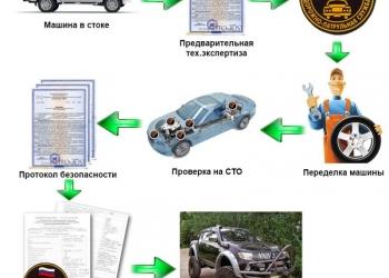 Регистрация в ГИБДД всех видов изменений в конструкцию ТС