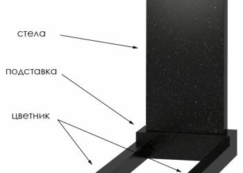 Гранитные памятники продажа оптом Карелия, Петрозаводск