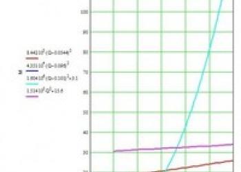 Расчёт и выбор электропривода, расчёт ТП