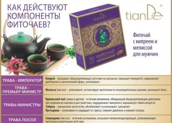 """Фиточай с кипреем и мелиссой для мужчин """"Дары Шамбалы"""""""