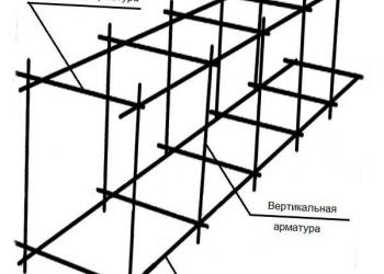 Каркас арматурный пространственный ПК-29/12-6/6-4/6 по ГОСТ 10922