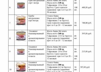 продаю консервы и пресервы от изготовителя