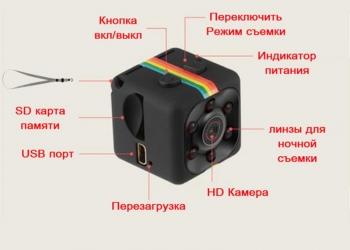 Мини HD Видеокамера SQ11. Звук, Датчик Движения, Ночная Съёмка. Новая