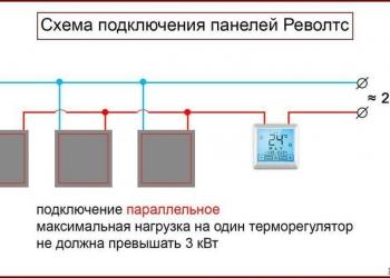 Инфракрасная система отопления Револтс