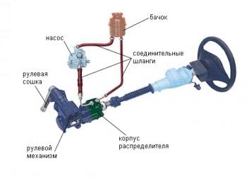 Ремонт рулевых реек,рулевых редукторов в Нижнем Новгороде