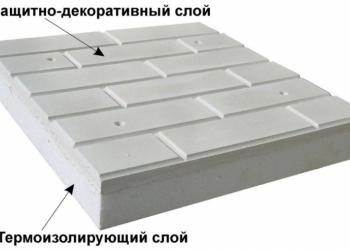 Теплые фасадные панели Азстром, Отделка фасада и утепление стен