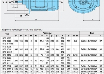 Односкоростной электродвигатель КГЕ 2412-6