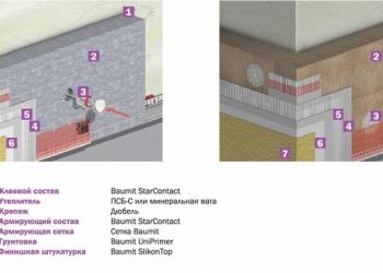 Система утепления фасадов Baumit