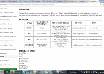 Каталог (база) оптовиков поставщиков сантехники