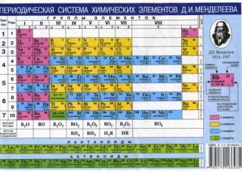 Химия (ЕГЭ, ОГЭ)