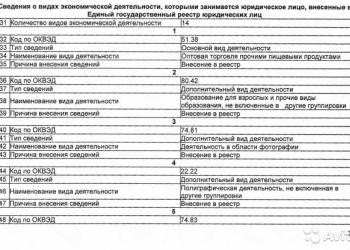 """Продам """"ООО"""""""