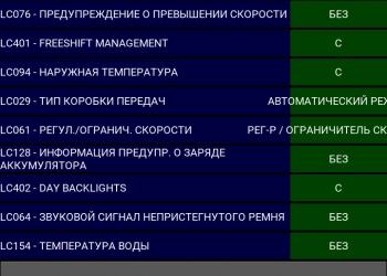 Активация скрытых функций на автомобилях Рено (платформа B0)