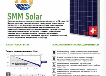 Солнечная поликристаллическая панель SMMP72 320 Вт оптом