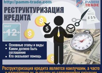 Помощь в Реструктуризации долга по КРЕДИТУ