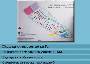Продам земельные участки под коммерцию (коттеджный поселок)/ ИЖС