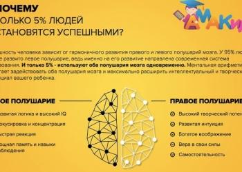Педагог ментальной арифметики