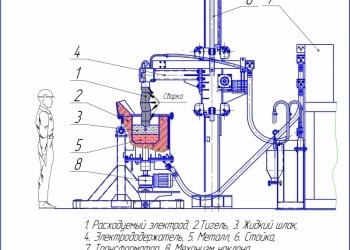 Инжиниринг по металлургической переработке отходов электрошлаковой технологией