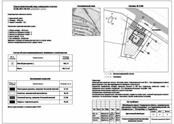 СПОЗУ с гарантией! Схема для разрешения на строительство ИЖС