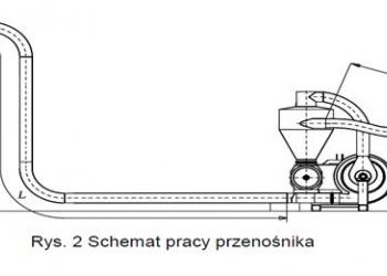 Пневматический Транспортер  Зерна ПТЗ-15