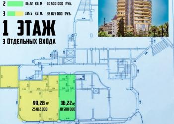Продажа помещения свободного назначения в Сочи