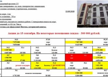 Продажа квартир в г. Сочи, Курортный проспект д. 255