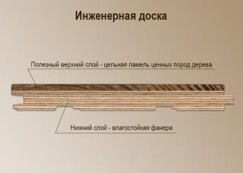 Инженерная доска в Москве от производителя