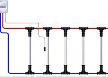Система обогрева Eco Ondol (греющие стержни)
