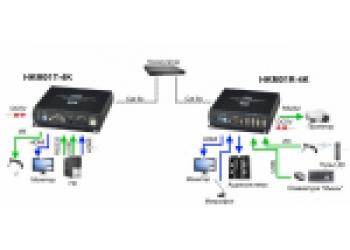 HDMI KVM удлинитель (передатчик+приемник)