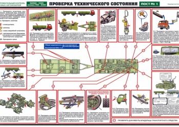 Механик(контролер) по выпуску автотранспорта на линию